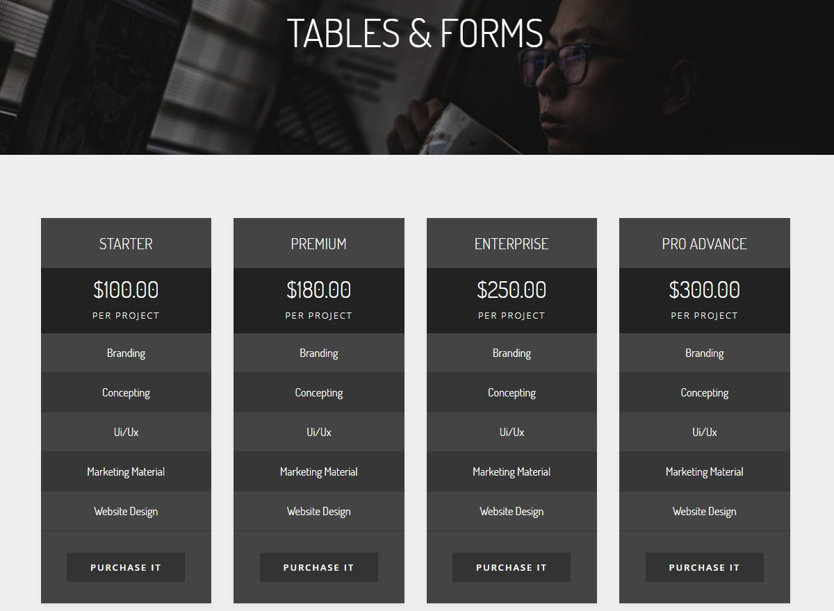 Creative Tables and Forms