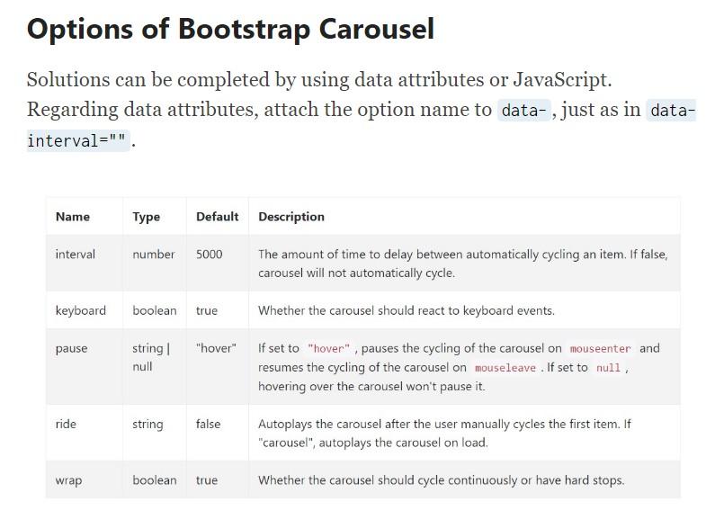 Responsive Carousel Slider Bootstrap